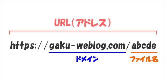 URLとドメインの違いを超簡単に説明
