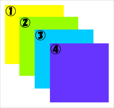 【Filmora(フィモーラ)】ファイルを重ねる際に知っておくべきポイント