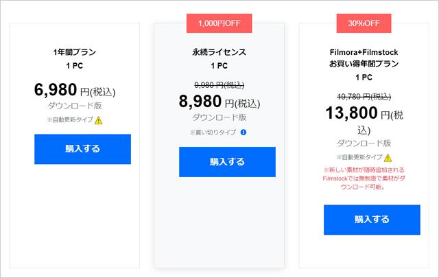 動画編集ソフト「Filmora(フィモーラ)」の価格プラン表(個人使用)