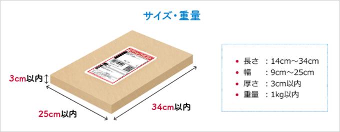 クリックポスト(日本郵便)の特徴と使い方について②