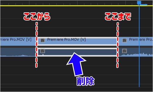 Premiere Pro(プレミアプロ)でカット(トリミング)編集する方法③
