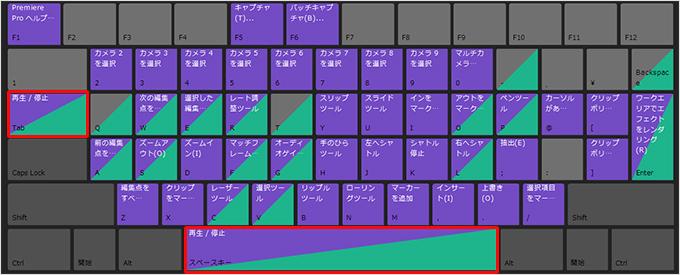 PremierePro(プレミアプロ)でよく使う機能と、その機能をショートカットキーに設定する方法③