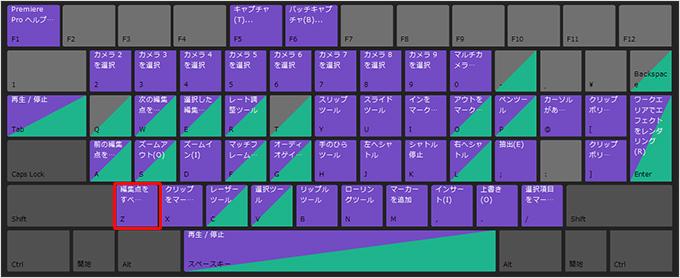 PremierePro(プレミアプロ)でよく使う機能と、その機能をショートカットキーに設定する方法⑦