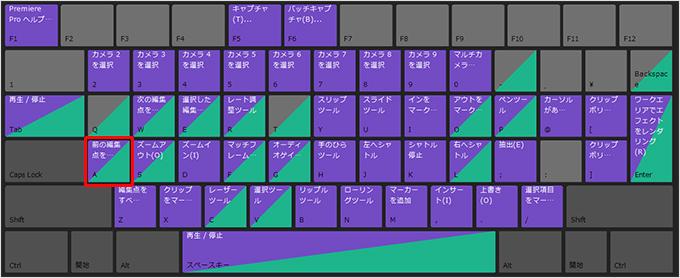 PremierePro(プレミアプロ)でよく使う機能と、その機能をショートカットキーに設定する方法⑩