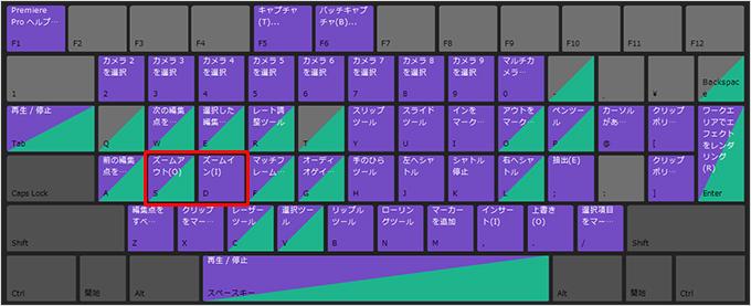 PremierePro(プレミアプロ)でよく使う機能と、その機能をショートカットキーに設定する方法⑬