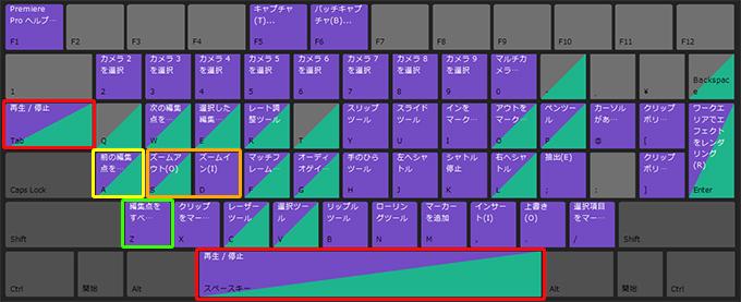 PremierePro(プレミアプロ)でよく使う機能と、その機能をショートカットキーに設定する方法⑮