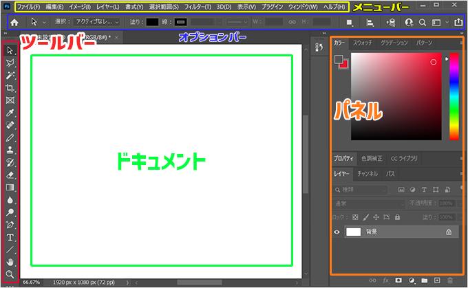 Photoshop(フォトショップ)で機能(ツール)を優先順に並べる(カスタマイズ)方法①